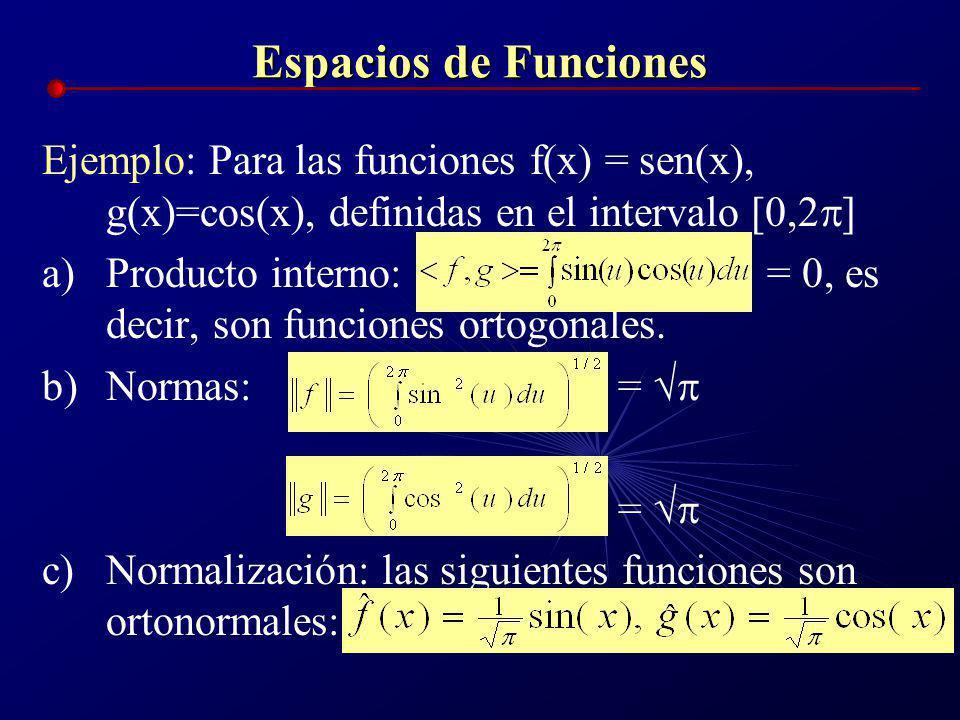 Espacios de Funciones Ejemplo: Para las funciones f(x) = sen(x), g(x)=cos(x), definidas en el intervalo [0,2]